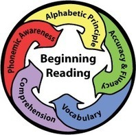 Big Ideas in Beginning Reading | Second Grade Reading | Scoop.it