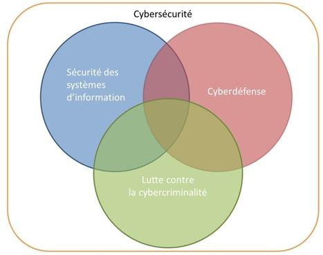 De la cyberdéfense | Information security | Scoop.it