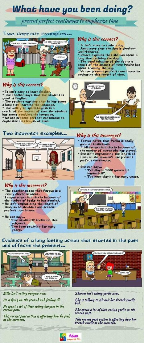 Infographic: Present Perfect Continuous to Emphasize time | Teach them English | Online stuff for the class | Scoop.it