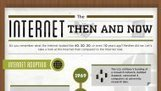 The Internet: Then and Now [INFOGRAPHIC] | Social Media Today | Personal Branding and Professional networks - @Socialfave @TheMisterFavor @TOOLS_BOX_DEV @TOOLS_BOX_EUR @P_TREBAUL @DNAMktg @DNADatas @BRETAGNE_CHARME @TOOLS_BOX_IND @TOOLS_BOX_ITA @TOOLS_BOX_UK @TOOLS_BOX_ESP @TOOLS_BOX_GER @TOOLS_BOX_DEV @TOOLS_BOX_BRA | Scoop.it