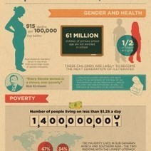 Literacy in the World | Visual.ly | Eye on Literacy | Scoop.it