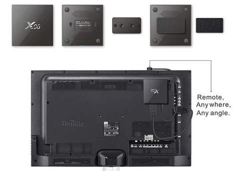 "Shenzhen Tomato X96 Amlogic S905X TV Box is Designed to be ""Hooked"" Behind Any Monitor or Wall Mounted 