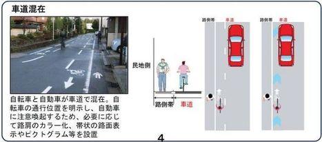 サイクルロード ~自転車への道/ガイドラインの次の手が必要| | 自転車の利用促進 | Scoop.it