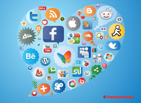 10 crucial social media elements of a blog - SocialMeep | Live and Learn Social Media | Scoop.it