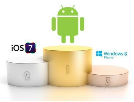 La evolución del mercado español de sistemas operativos móviles ... - Genbeta | Sistemas Operativos En Red ale moral | Scoop.it