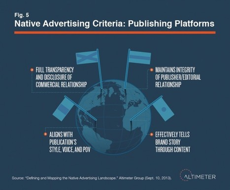 The Inevitable Downfall of Native Advertising | Geoff Livingston's Blog | LLUCH JUELICH News | Scoop.it