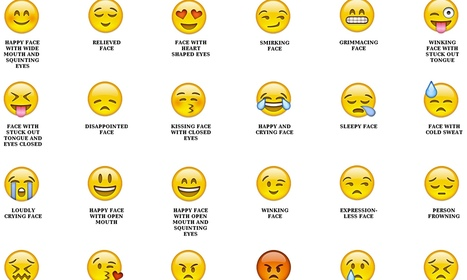 What your country's emoji use says about you   Arwa Mahdawi   [New] Media Art Education & Research   Scoop.it