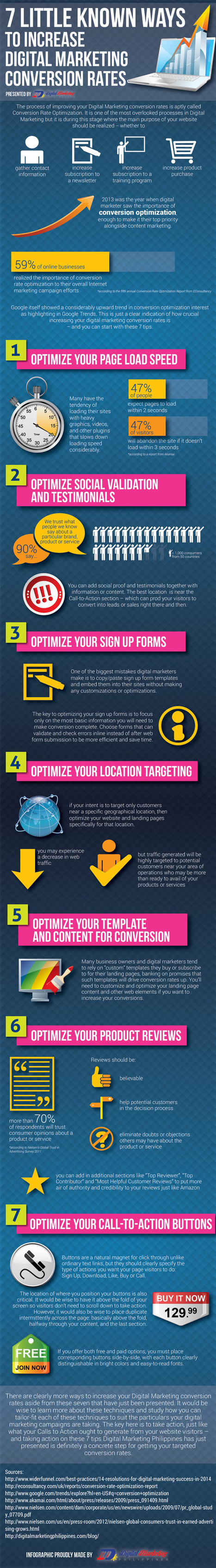 7 Little Known Ways to Increase Digital Marketing Conversion Rates [Infographic] | Conversion Marketing (English) | Scoop.it