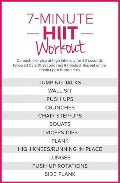 Twitter / FlTNESS: the 7-minute high intensity ... | Power :: Endurance :: Fitness | Scoop.it