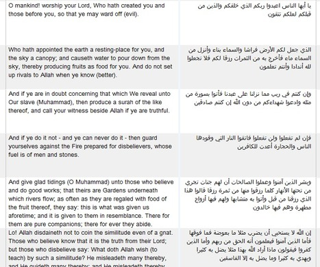 (AR) (EN) (CAT) - Trados TM of the Noble Qur'an (T2007&T2014) with export file (TMX) for other CATs | Pikthal & Yousf Ali (GoogleDrive) | Glossarissimo! | Scoop.it