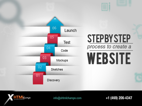Step-By-Step Process to Create a Website | xhtmlchamps blog | Web Design and Development | Scoop.it