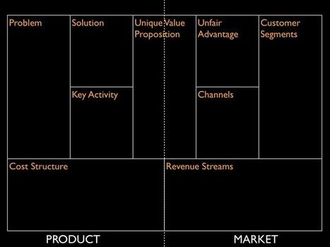 Se lancer dans le Lean Startup avec le Lean Canvas (part 1) | Blog ... | Agile & Lean IT | Scoop.it