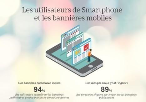Étude : le display sur mobile, un format inefficace et détesté par les internautes | Actualité digimobile | Scoop.it
