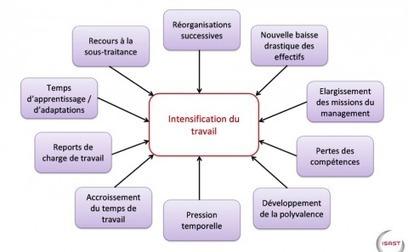 Libération : plus dure sera la chute ? (« Rapport d'expertise » et témoignages) - Acrimed | Action Critique Médias | La presse en France | Scoop.it
