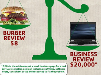 INFOGRAPHIC: How Online Reviews Can Make Or Break A Business | SM | Scoop.it