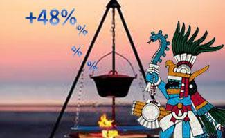 Boostez vos taux de transformation : +48% en 15 jours [étude de cas]   Le Paradis de Matange   Scoop.it