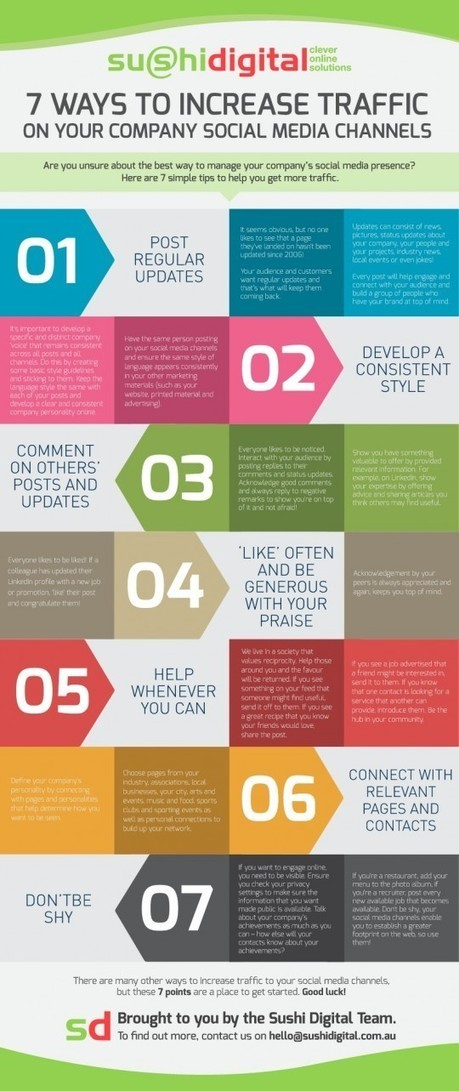 INFOGRAPHIC: 7 Ways to Increase Traffic with Social Media Channels | Happiness at work | Scoop.it