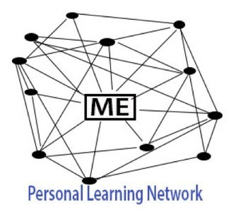 PLN (Personal Learning Network): What, Why, and How? | Educatus | using social network for educators | Scoop.it
