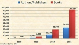 How to Self-Publish Your eBook on Smashwords | Indie Author News | eBook | Scoop.it