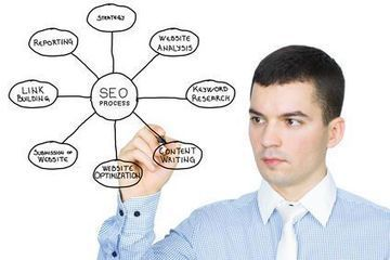 Emerging Trends in the World of Search Engine Optimization | Digital Marketing | Scoop.it