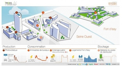 IssyGrid préfigure le réseau intelligent de demain - Energie | smart grid, smart city | Scoop.it