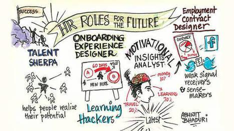 6 HR roles for the future | Marketing RH - Marque Employeur - Recrutement Digital | Scoop.it