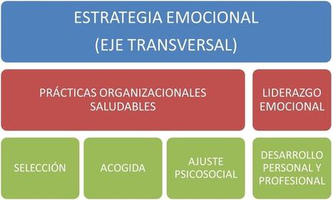 EL PEQUEÑO EMPRESARIO. ¿QUIÉN SE OCUPA DE SUS EMOCIONES? | La Palanca del Éxito | empleo | Scoop.it