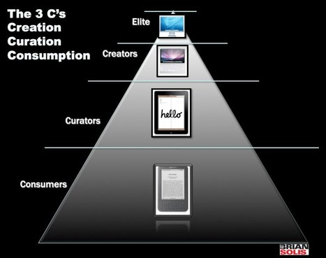 The Three C's of Social Networking: Consumption, Curation, Creation   Social Media Today   teaching with technology   Scoop.it