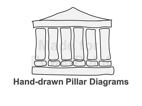 Pillar Diagrams - Hand-sketch PowerPoint Template | Editable & Ready-to-use PPT slides (information, maps, graphs, data) | Scoop.it