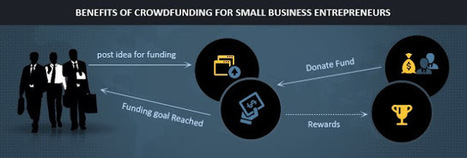 How Crowdfunding Works For Small Business Entrepreneurs? | Crowdfunding | Scoop.it