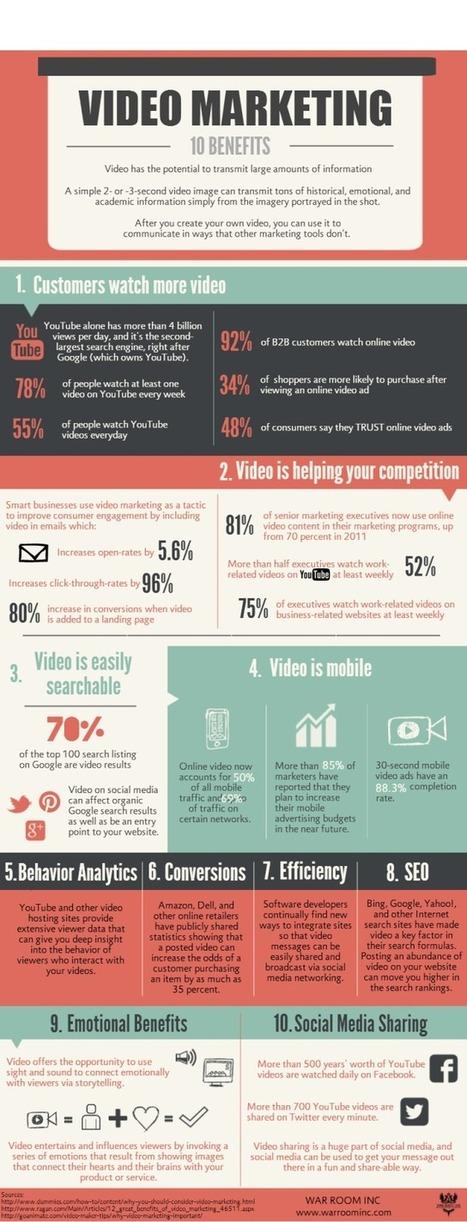 10 Benefits of Video Marketing   Digital Trends   Scoop.it