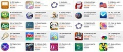 25 Highly Rated (And Free!) Mac Apps For The Classroom - Edudemic | Cool Web Tools for Education | Scoop.it