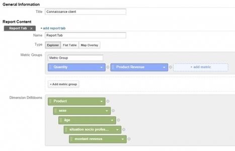 Big data et génération de leads : jouer avec la data - JDN | _Web Social Analytics | Scoop.it
