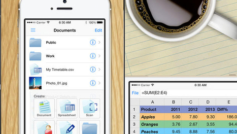 Must-have iOS, Android productivity apps - ZDNet (blog) | Productivity Apps | Scoop.it
