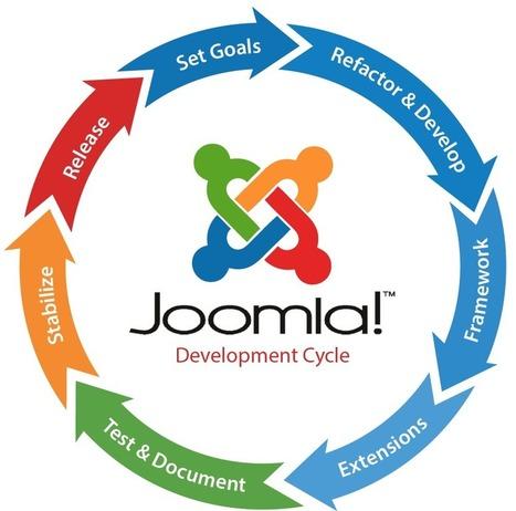 Joomla Web Development Company | Hire Joomla Developer | Yudiz Solutions Private Limited | Scoop.it