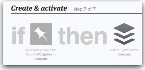 Buffer et ifttt automatisent vos publications sur Twitter et Facebook de façon intelligente | Brèves de bibliothèque(S) | Scoop.it