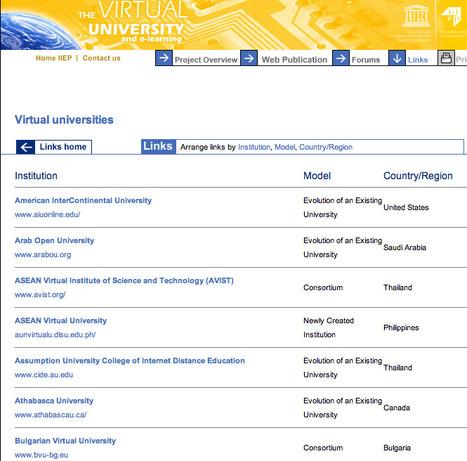 UNESCO Virtual University | Aprendiendo a Distancia | Scoop.it