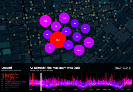 Voorbeeld: TenderNoise project   Datavisualisatie   Scoop.it