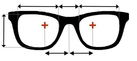 Espesor lente | Casos de óptica y optometria | Scoop.it