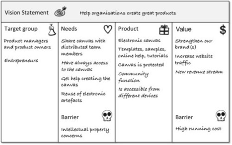 Working with the Agile Product Vision Board | DevOps in the Enterprise | Scoop.it