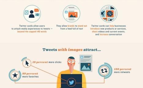 Cartes Twitter : Comment Créer du Trafic vers votre Site Web? | Emarketinglicious | Going social | Scoop.it