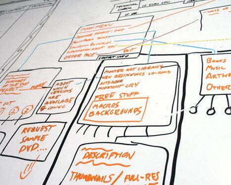 La qualité du projet ou un projet de qualité ?   Management   Experts de la gestion de projet   Scoop.it