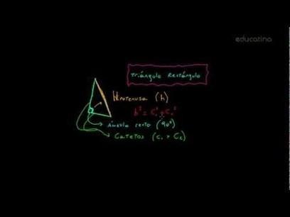 Teorema de Pitágoras - Trigonometría - Educatina | Demostraciones: Teoremas de matemática | Scoop.it
