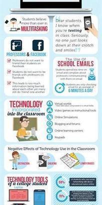 Mobile Learning: Incorporamos los móviles en la enseñanza - Inevery Crea | Educacion, ecologia y TIC | Scoop.it