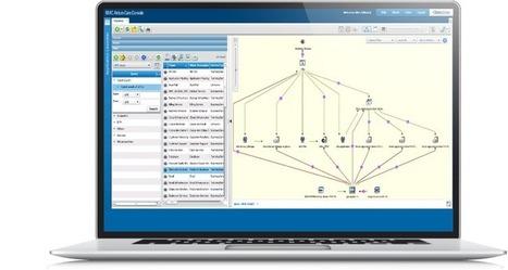 Atrium CMDB - ITIL Configuration Management - BMC | BMC Remedy Solution Consultants | Scoop.it