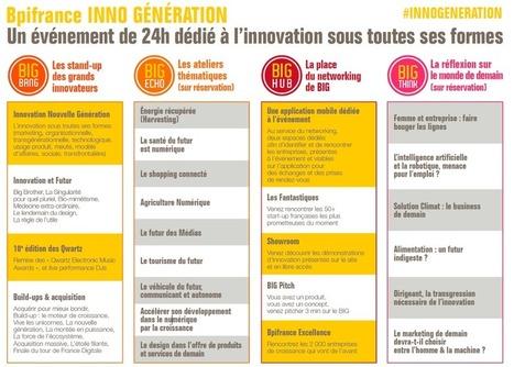 Bpifrance #InnoGénération : servir l'avenir | Le Zinc de Co | Scoop.it