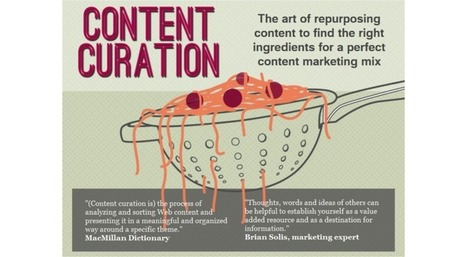 ContentCuration - PART I What & Why Curate | Information Literacy High School | Scoop.it