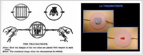 Προγραμματίζοντας στο SCRATCH: Από το «Θαυματοτρόπιο» (Thaumatrope), το «Μαγικό Φανό» (Magic Lantern) και το «Φαινόμενο Moiré» στα «Κινούμενα Σχέδια» (animations) στο scratch | Creativity and imagination | Scoop.it
