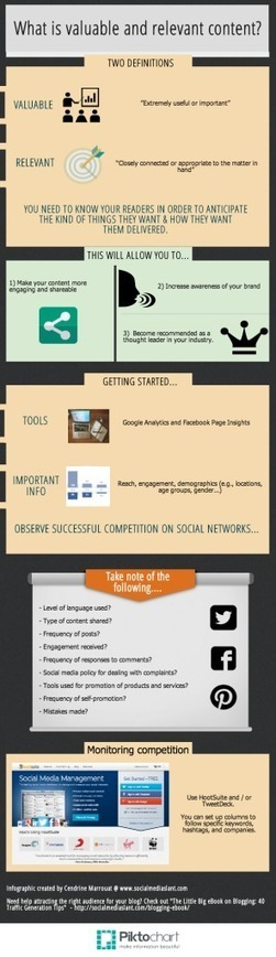 What is valuable and relevant content? (Infographic) | Socially | Scoop.it