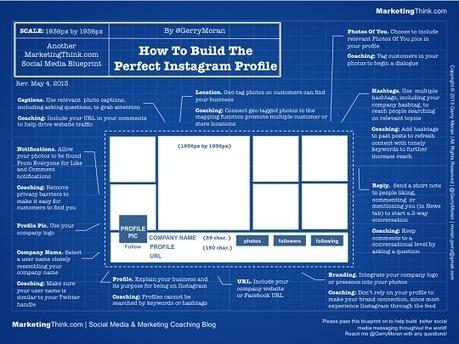 Come usare Instagram per ottenere più traffico sul sito | Web Marketing per Artigiani e Creativi | Scoop.it